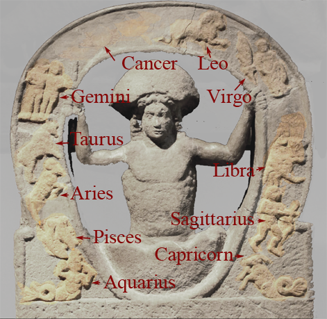 MithraZodiac