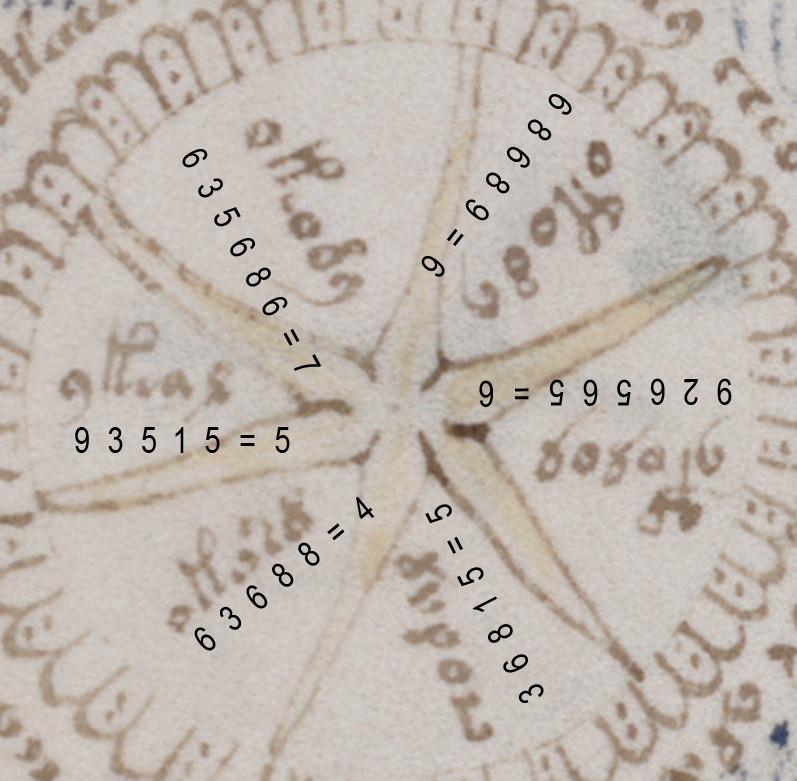 [Image: StellarNumerology.png]