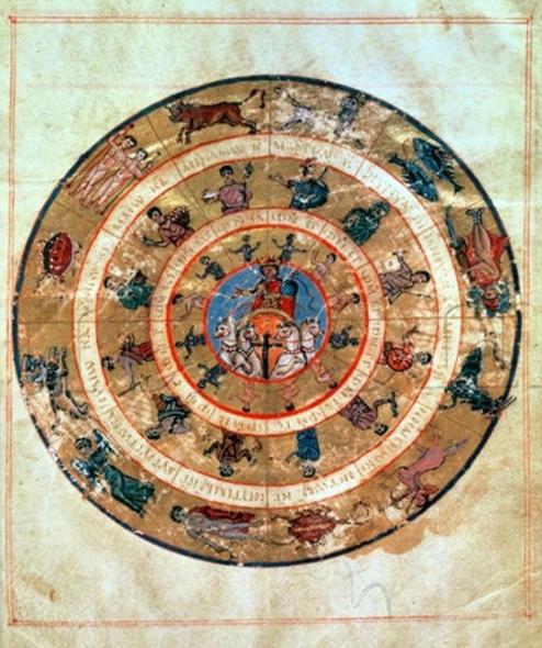 The Path To Medieval Zodiacs Voynich Portal